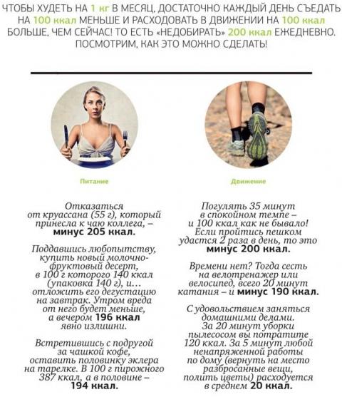 настой петрушки для похудения отзывы