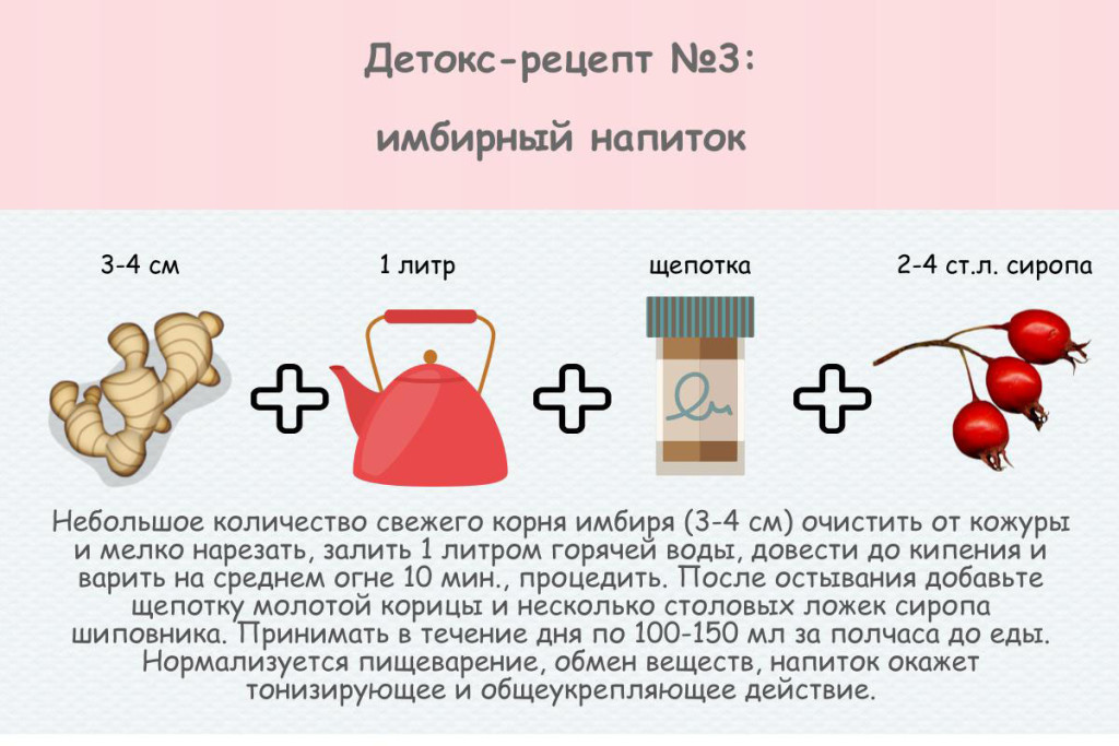Детокс 3