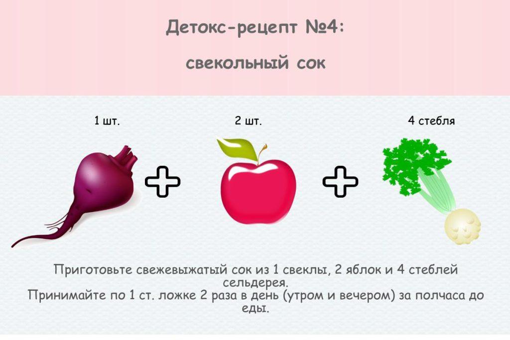 Детокс 4
