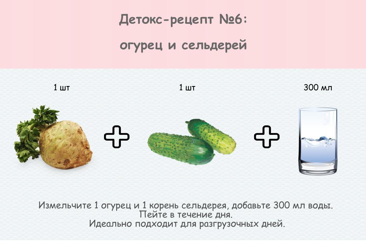 Детокс рецепт