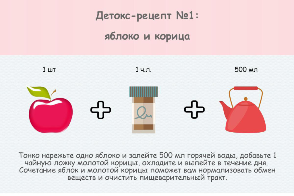 детокс-рецепты